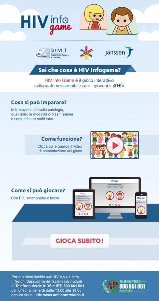 Prevenzione HIV | HIV Infogame