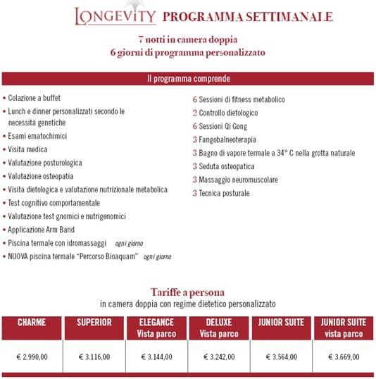 Grotta Giusti - Il programma Longevity