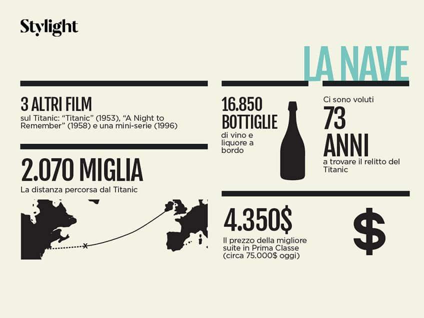 20 anni di Titanic: ecco 20 curiosità sul film che forse non sapevate...